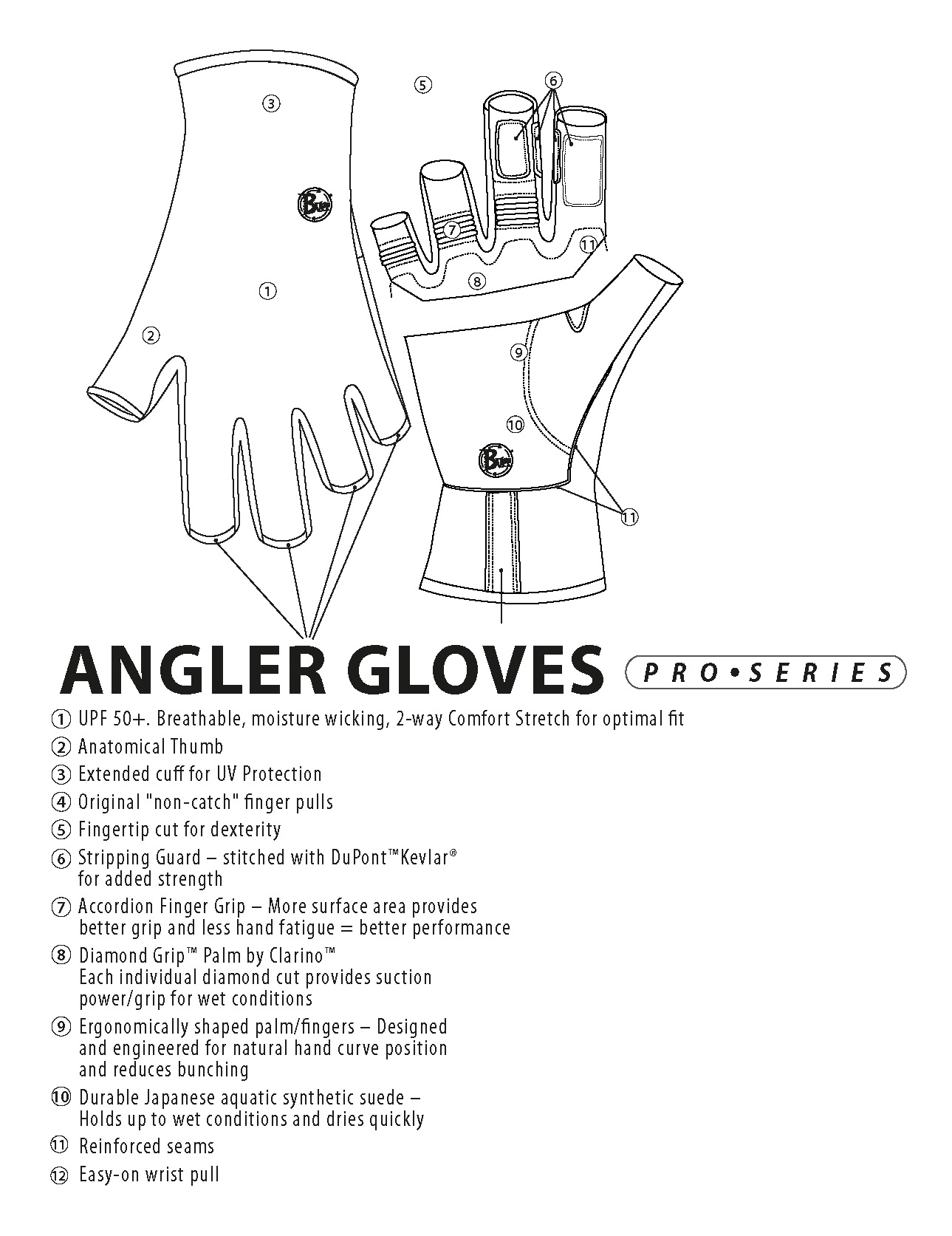 Angler Glove Specifications